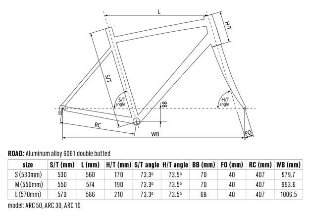 Геометрія рами Kellys ARC 30